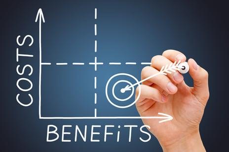 ddos-costs-benefits