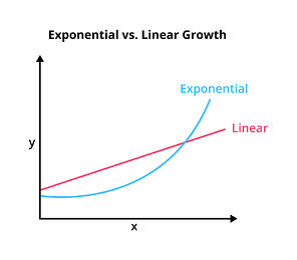 x-y-axis-graph